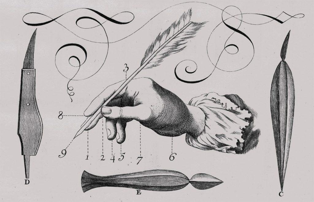 """Jak poprawnie trzymać pióro. (Szybiński Dominik Gabriel, """"Sztuka pisania w trzech rozdziałach"""")"""